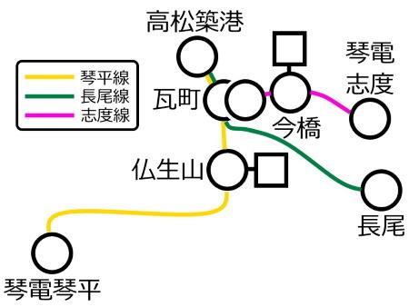 ことでん路線図c.jpg