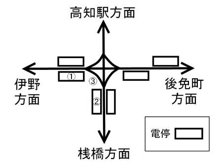 はりまや橋電停配置.jpg