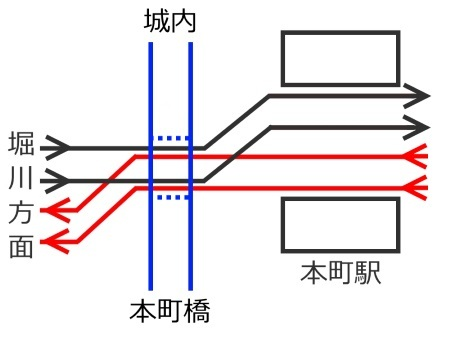 ガントレット配線図c.jpg