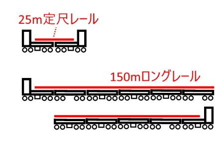 キヤE195系編成図c.jpg