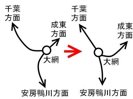 スイッチバック図.jpg