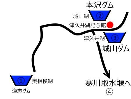ダム周遊ルート図c.jpg