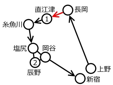 ルート図4c.jpg