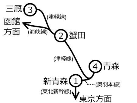 三厩周遊ルート図c.jpg