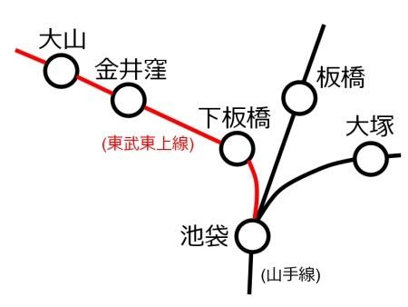 下板橋周辺路線図下板橋移転時c.jpg