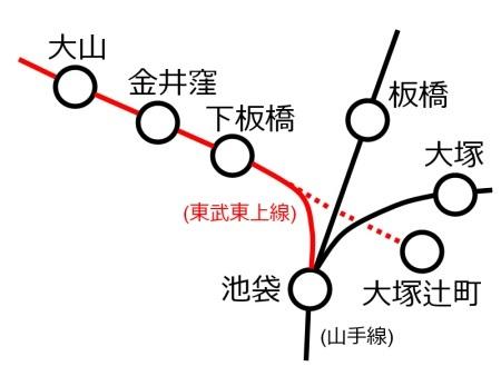 下板橋周辺路線図金井窪開業時c.jpg