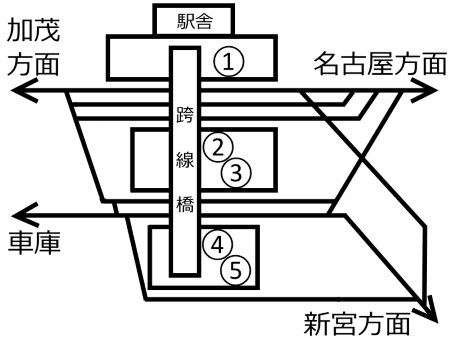 亀山駅構内配線図c.jpg