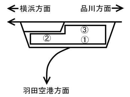 京急蒲田駅構内図下り線c.jpg