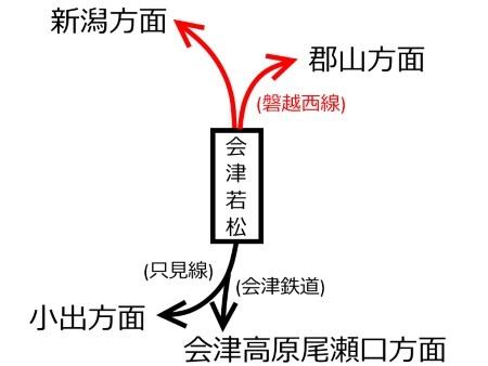 会津若松駅周辺路線図c.jpg