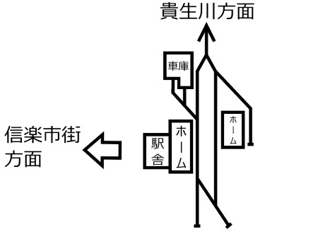 信楽駅構内図c.jpg