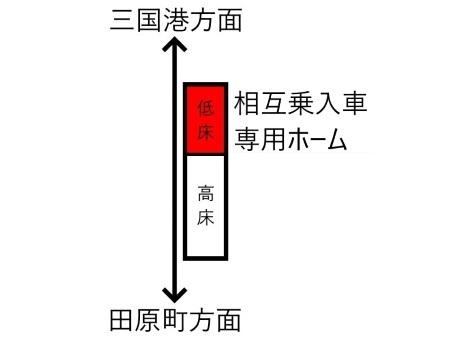 八ツ島駅構内配線図c.jpg