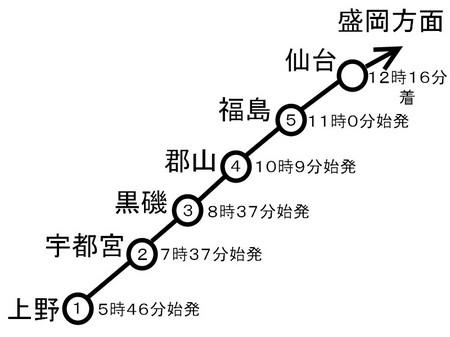 列車乗継図.jpg