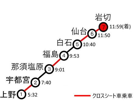 列車乗継図c.jpg