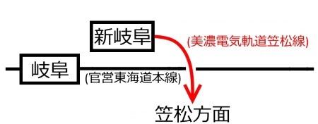 初代新岐阜駅時代c.jpg