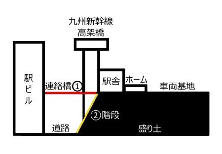 博多南駅周辺断面図c.jpg
