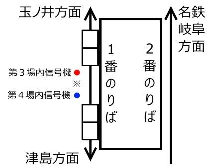 名鉄一宮駅構内図c.jpg