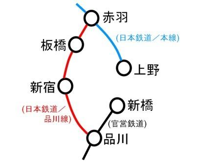 品川線路線図c.jpg