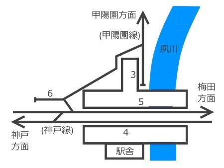 夙川駅構内配線図c.jpg