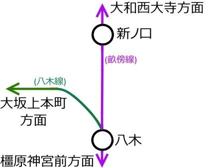 大和八木駅周辺路線図1c.jpg