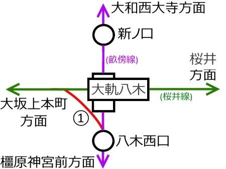 大和八木駅周辺路線図2c.jpg