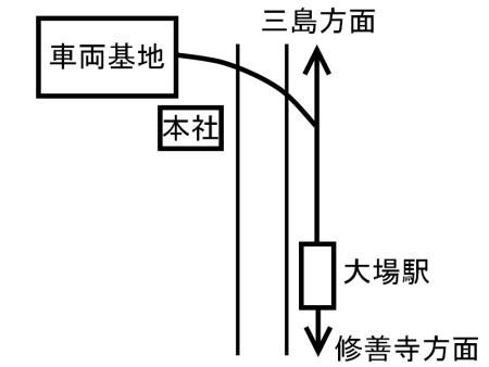 大場駅周辺図c.jpg
