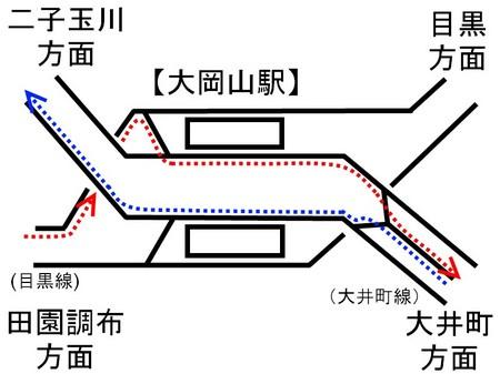 大岡山駅構内配線図.jpg