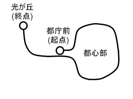 大江戸線路線図.jpg