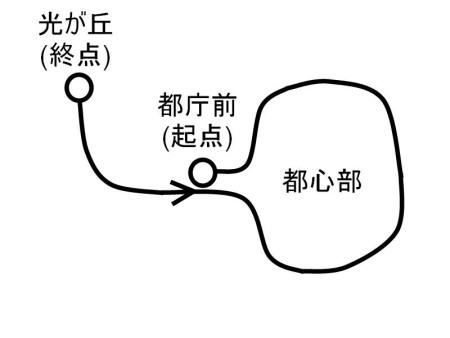 大江戸線路線図1番線c.jpg