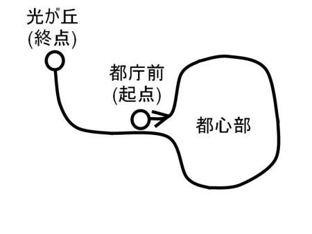 大江戸線路線図2番線c.jpg
