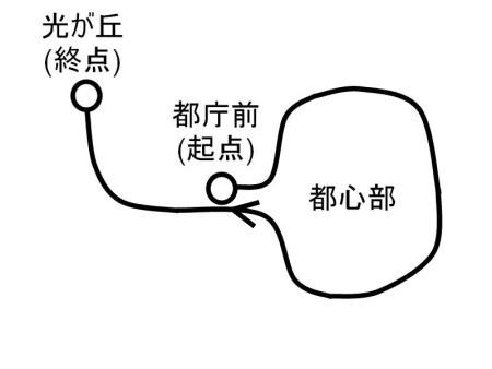 大江戸線路線図4番線c.jpg