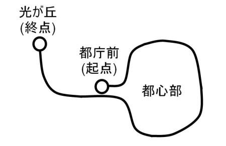 大江戸線路線図_1c.jpg