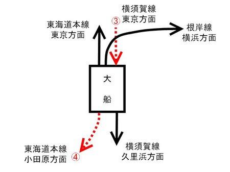 大船駅.jpg