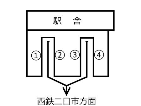 太宰府駅構内配線図c.jpg