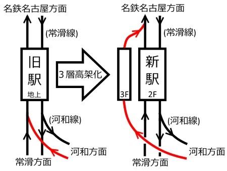 太田川駅変遷図c.jpg