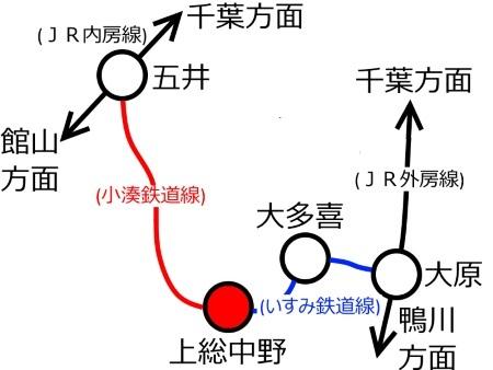 小湊鉄道いすみ鉄道路線図c.jpg
