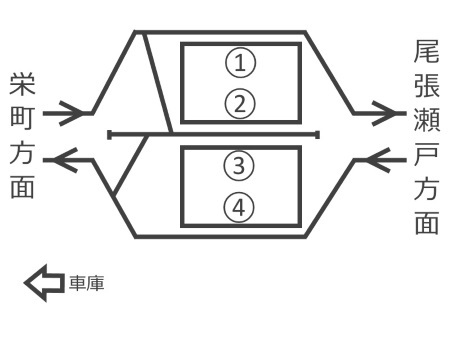 尾張旭駅構内配線図c.jpg