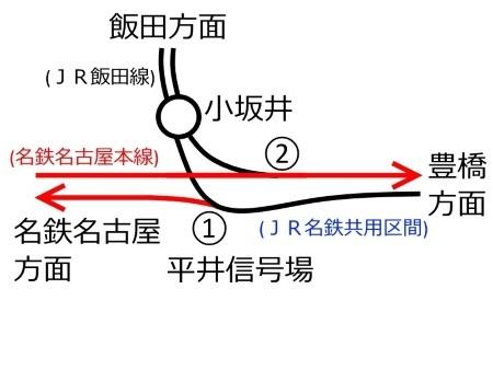 平井信号場配線図c.jpg