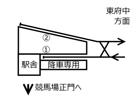 府中競馬正門前駅構内図c.jpg
