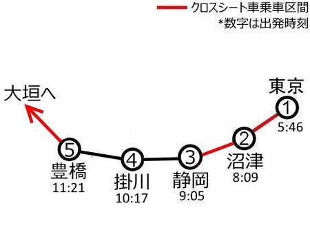 往路乗継図1.jpg