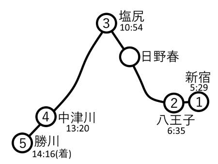 往路行程図c.jpg