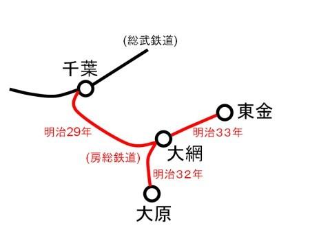 房総鉄道路線図c.jpg
