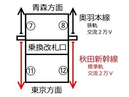 新幹線ホーム図c.jpg
