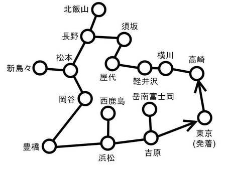 旅程ルート図.jpg