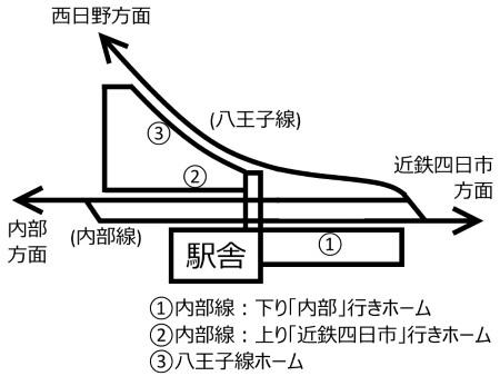 日永駅構内図c.jpg