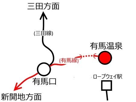 有馬温泉駅周辺路線図c.jpg