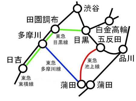 東急新ルート.jpg