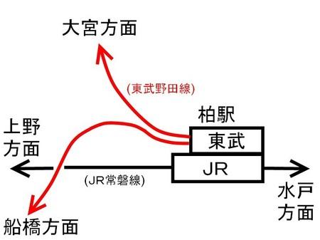東武柏駅周辺路線図.jpg