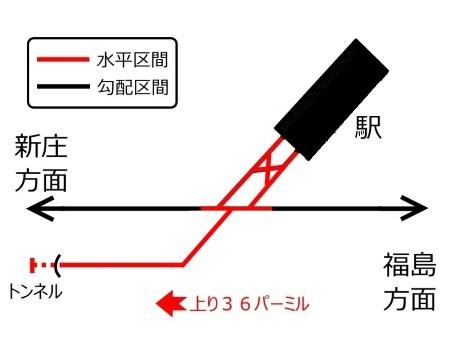 板谷駅配線図単線電化時代c.jpg