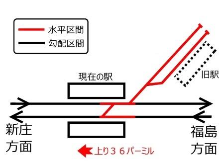 板谷駅配線図現在c.jpg