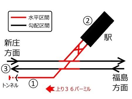板谷駅配線図複線電化時代c.jpg